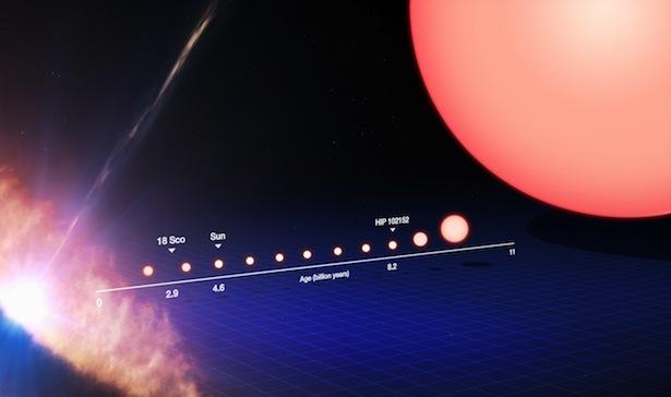 Jalan hidup bintang yang mirip dengan Matahari, dari lahir (kiri) hingga berevolusi menjadi bintang raksasa merah (kanan). Kredit: ESO/M. Kornmesser.