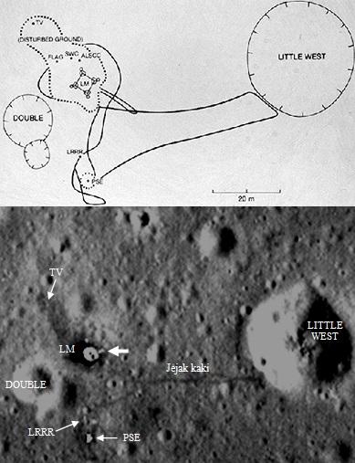 Gambar 6. Perbandingan antara sketsa situasi sekitar lokasi pendaratan Apollo 11 (atas) dengan citra LRO berlabel M129133239R (bawah). penanda geografis seperti kawah Little West dan kawah Double nampak jelas dalam citra. Pun sejumlah perangkat Apollo 11 seperti bagian bawah modul Bulan (LV), kamera televisi hitam putih (TV), cermin retroreflektor (LRRR) dan seismometer (PSE). Bahkan lintasan jejak kaki astronot pun terlihat jelas, demikian pula tangga yang digunakan para astronot untuk turun ke permukaan Bulan (anak panah tebal di LM). Panduan arah, atas = utara, kanan = timur. Sumber: NASA, 1970; Arizona State University, 2013.