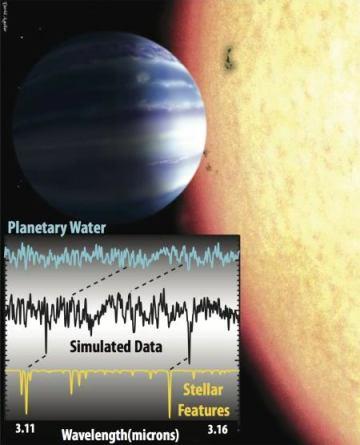 Data simulasi planet tau Boötes b oleh Alexandra Lockwood/Caltech. Latar merupakan ilustrasi sistem tau Boötes yang dibuat oleh David Aguilar dari Harvard-Smithsonian Center for Astrophysics