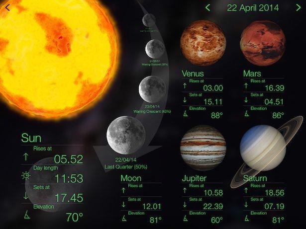 Jadwal terbit tenggelam Bulan dan planet-planet tanggal 22 April 2014, Kredit: StarWalk