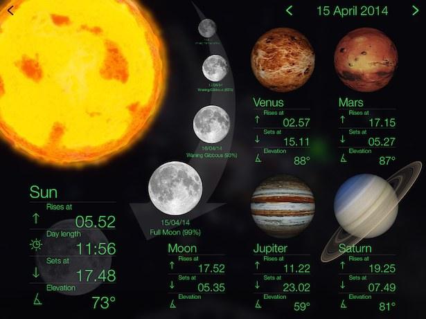 Planet yang tampak tanggal 15 April 2014. Kredit: SolarWalk