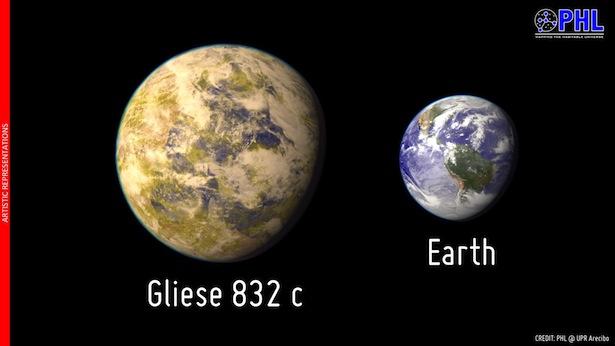 Perbandingan Gliese 832 c dan Bumi. kredit: PHL @ UPR Arecibo