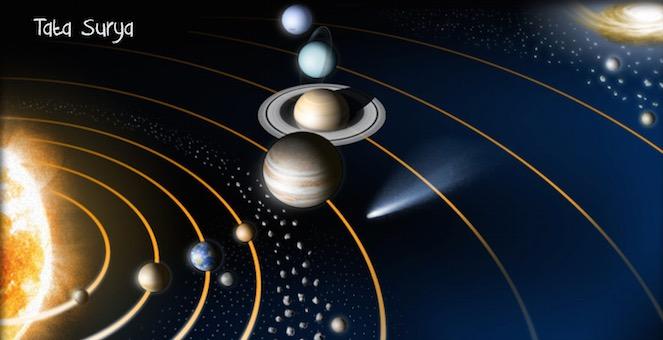 Bagaimana Tata Surya Terbentuk?