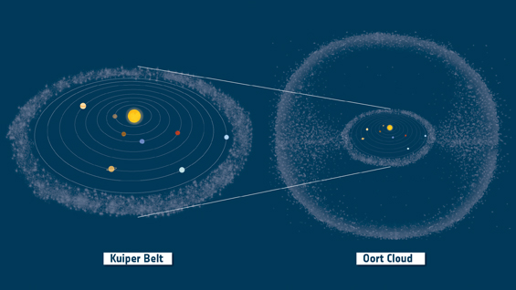 Awan Oort yang melingkupi Tata Surya. Kredit: ESA