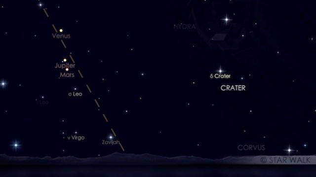 Planet Venus, Jupiter dan Mars yang terbit jelang fajar. Kredit: StarWalk