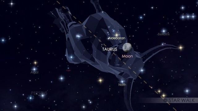 Bulan dan Bintang Aldebaran. Kredit: Star Walk