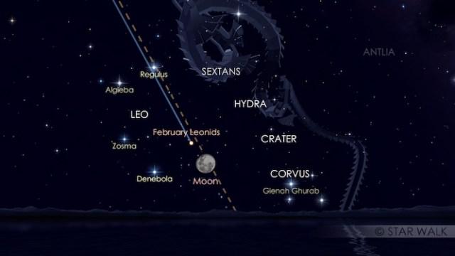 Bulan berada dekat dengan Jupiter. Kredit: Star Walk