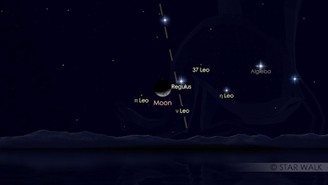 Bulan dan Regulus hanya terpisah 2,2º. Kredit: Star Walk