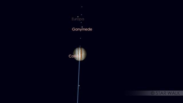 Jupiter dan satelit Galilean. Kredit: Star Walk