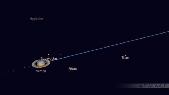 Saturnus dan satelit-satelitnya di bulan Juni. Kredit: Star Walk