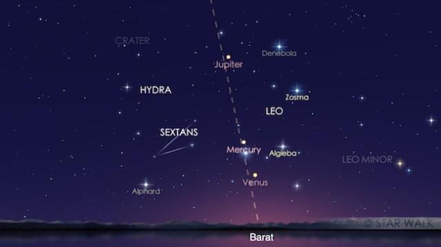 Planet Venus, Merkurius, Jupiter yang tampak segaris setelah Matahari terbenam, pada tanggal 1 Agustus 2016 pukul 18:00 WIB. Kredit: Star Walk