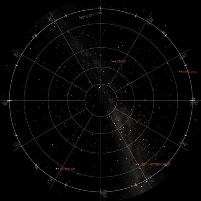 Bintang-bintang terang di bulan Agustus yang bisa digunakan sebagai bintang panduan saat pengamatan. Kredit: Starry NIght Pro