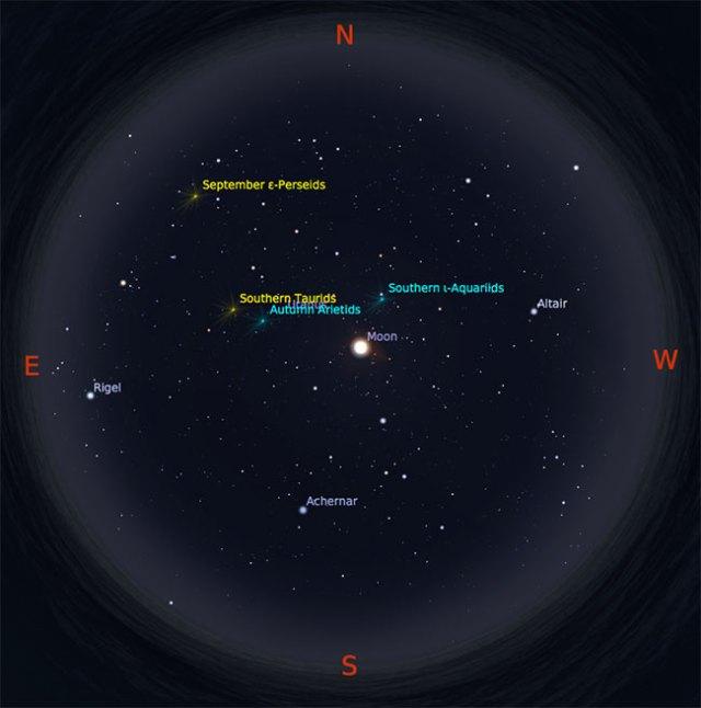 Peta langit tanggal 16 September 2016 pukul 23:59 WIB. Bima Sakti membentang dari timur laut ke barat daya. Kredit: Stellarium