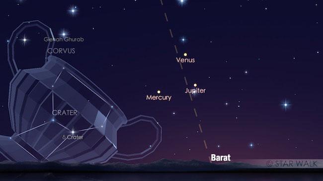 Merkurius, Venus Jupiter membentuk segitiga pada tanggal 1 September 2016 pukul 18:19 WIB. Kredit: Star Walk