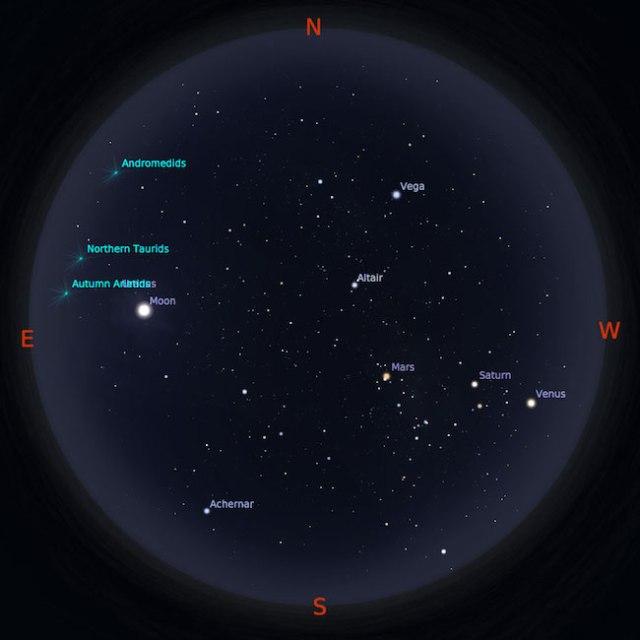 Peta bintang 15 Oktober 2016 pukul 19:00 WIB. Kredit: Stellarium