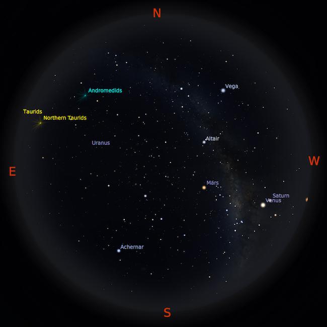 Peta bintang 1 November 2016 pukul 19:00 WIB. Planet-planet siap diamati setelah Matahari terbenam. Kredit: Stellarium