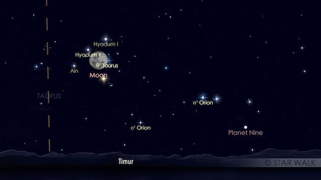 Bulan dan Aldebaran tampak berpasangan pada tanggal 15 November pukul 19:32 WIB. Kredit: Star Walk