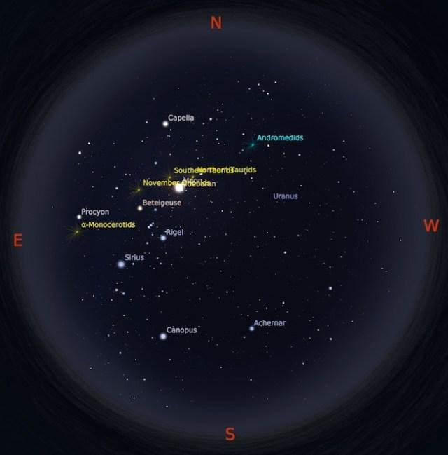 Peta bintang 15 November 2016 pukul 23:59 WIB. Planet-planet siap diamati setelah Matahari terbenam. Kredit: Stellarium