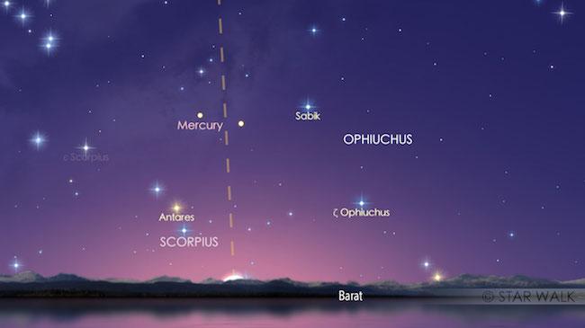 Pasangan planet Merkurius dan Saturnus sesaat setelah Matahari terbenam. pada tanggal 24 November 2016 pukul 17:45 WIB. Kredit: Star Walk