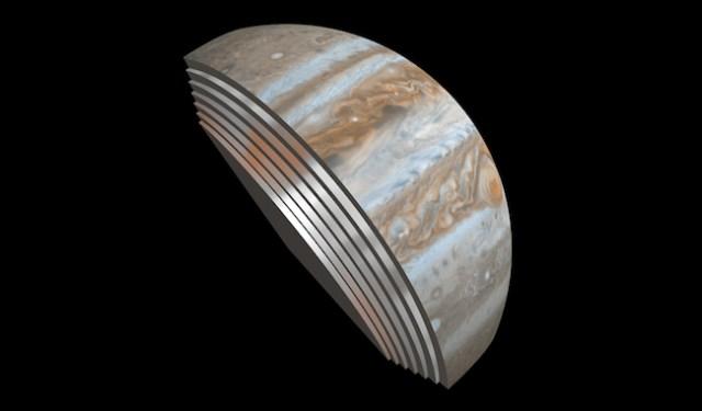 Lapisan atmosfer Jupiter. Kredit: NASA/JPL-Caltech/SwRI/GSFC
