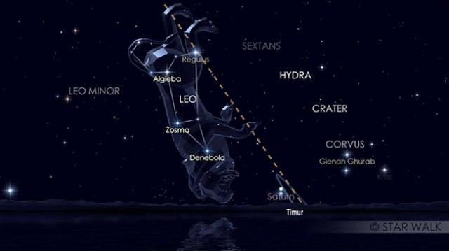 Hujan Meteor Leonid 13 November 1883. Kredit: Star Walk