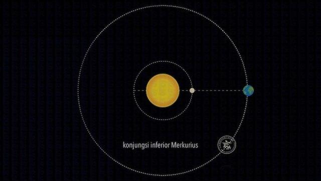 Konjungsi Inferior Merkurius. Kredit: langitselatan