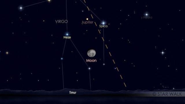 Pasangan Bulan dan Jupiter, pada tanggal 15 Maret 2017 pukul 21:00 WIB. Kredit: Star Walk