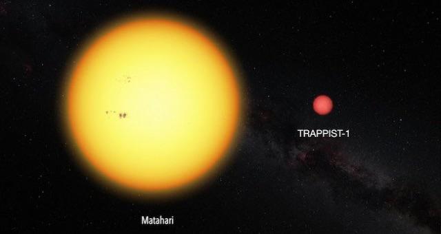 Perbandingan Matahari dan bintang TRAPPIST-1. Kredit: ESO
