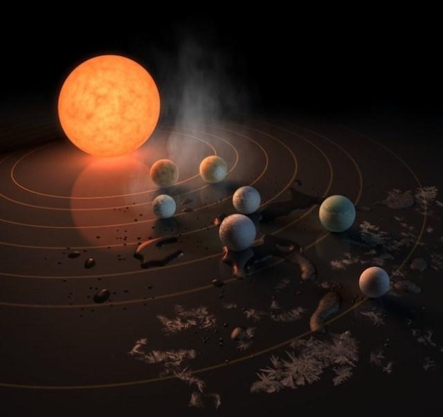 Sistem TRAPPIST-1 dengan 7 planetnya. Kredit: NASA/R. Hurt/T. Pyle