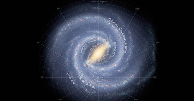 Galaksi Bima Sakti. Hanya sebagian kecil dari alam semesta kita. Kredit: NASA