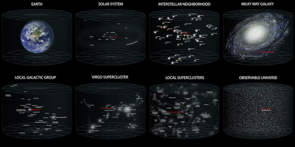 Alam semesta teramati. Kredit: Andrew Z. Colvin / Wikipedia