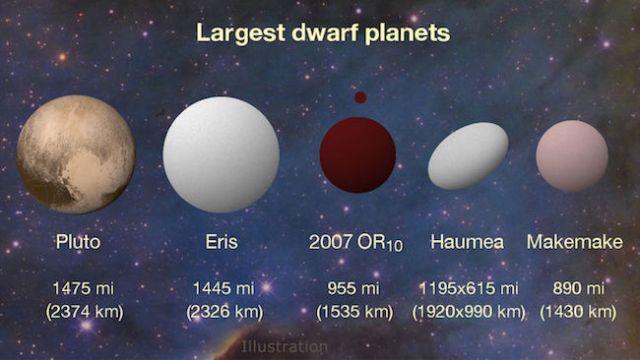 Planet-planet katai besar. Kredit: NASA/JHUAPL/SwRI