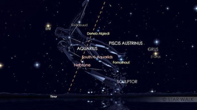 Hujan metoer Delta Aquariid Selatan bisa diamati mulai pukul 20:00 WIB saat rasi Aquarius terbit. Ini merupakan simulasi hujan meteor Capricornid tanggal 30 Juli pukul 21:00 WIB. Kredit: Star Walk