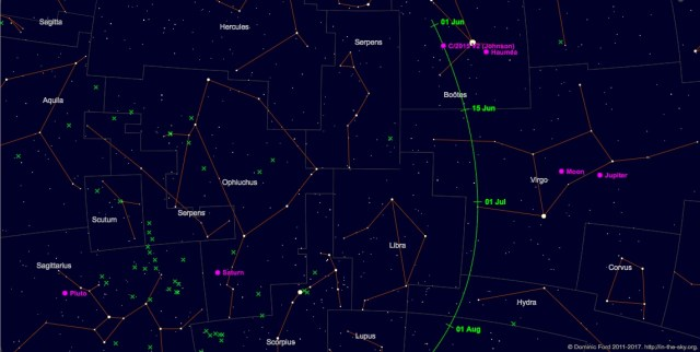 Jejak komet C/2015 V2 (Johnson) dari Juni - Agustus 2017. Kredit: Dominic Ford / In-The-Sky.org