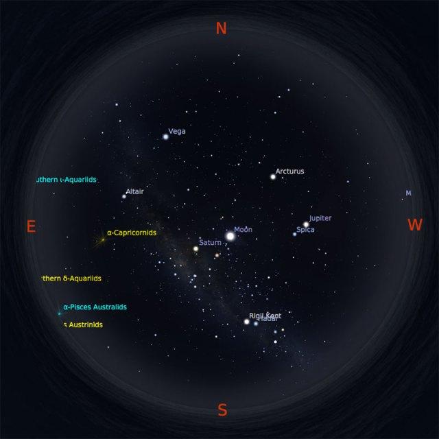 Peta bintang 1 Agustus 2017 pukul 19:00 WIB. Kredit: Stellarium