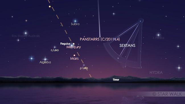 Pasangan Merkurius dan bintang terang Regulus 10 September 2017, pukul 05:30 WIB. kredit: Star Walk