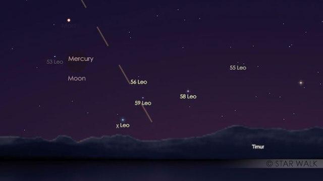 Segitiga Bulan, Merkurius dan Mars pada tangal 19 September 2017 pukul 05:15 WIB. Kredit: Star Walk