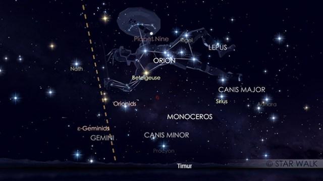 Hujan Meteor Orionid 20-21 Oktober 2017 pukul 00:01 WIB. Orionid bisa diamati sejak Orion terbit sampai fajar. Kredit: Star Walk