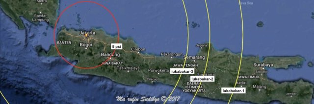 Gambar 6. Hasil simulasi dampak gelombang kejut dan paparan panas bilamana asteroid A/2017 U1 jatuh di Jakarta dan melepaskan energi tumbukan 18.100 megaton TNT. Seluruh bangunan yang ada dalam lingkaran 5 psi akan runtuh akibat menerima tekanan-lebih yang setara 5 psi atau lebih besar lagi. Sementara seluruh manusia yang ada di dalam lingkaran lukabakar-3 akan mengalami luka bakar tingkat 3, yakni luka bakar yang menembus segenap lapisan kulit hingga merusak syaraf dan berpotensi mematikan. Sumber: Sudibyo, 2017 berdasarkan scaling law dengan Nukemap.com, 2017.