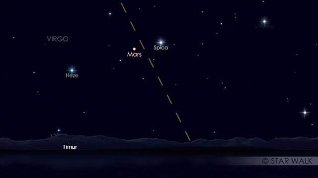 Pasangan Mars dan Spica tanggal 30 November 2017 pukul 03:30 WIB. Kredit: Star Walk