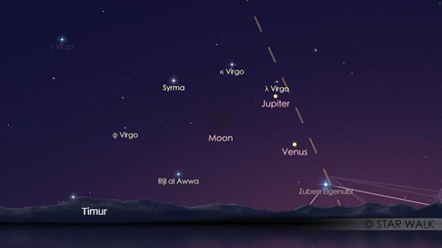 Segitiga Bulan, Venus, dan Jupiter tanggal 17 November 2017 pukul 05:00 WIB. Kredit: Star Walk