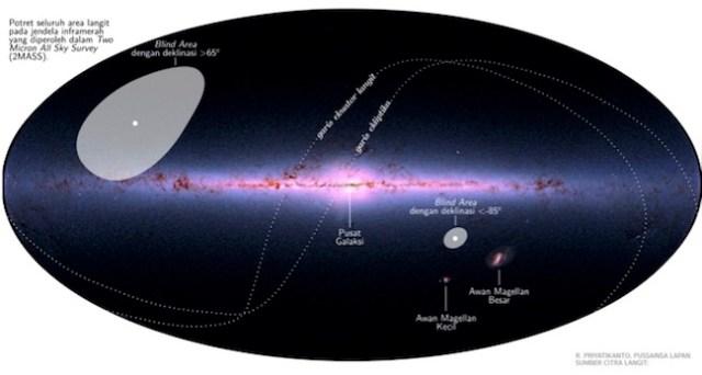 Cakupan langit yang bisa diamati dari Observatorium Nasional Timau. Kredit: Rhorom Priyatikanto / LAPAN