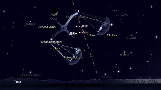 Pasangan Bulan dan Jupiter tanggal 11 Januari pukul 02:30 WIB. Kredit: Star Walk