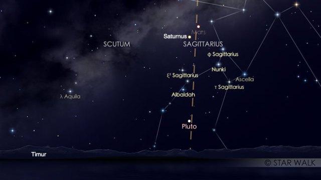 Pasangan Mars dan Saturnus tanggal 31 Maret 2018 pukul 01:00 WIB. Kredit: Star Walk
