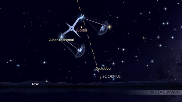 Jupiter saat oposisi terbit setelah matahari terbenam dan dapat diamati sampai fajar menyingsing. Kredit: Star Walk