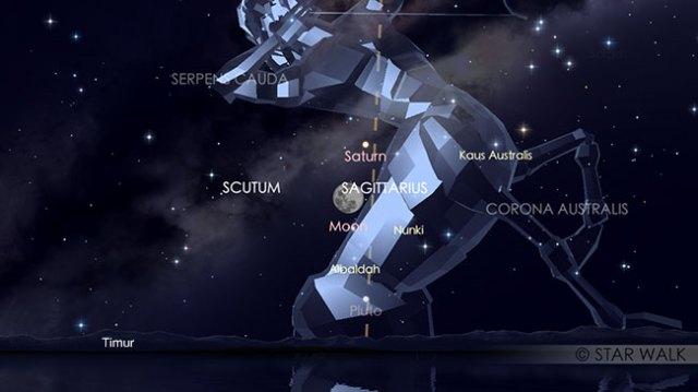 Pasangan Bulan dan Saturnus pada tanggal 28 Juni 2018 pukul 19:00 WIB. Kredit: Star Walk