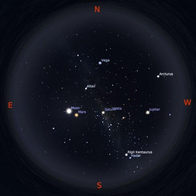 Peta Bintang 1 Juli 2018 pukul 23:59 WIB. Kredit Stellarium