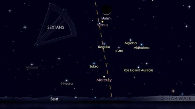 Pasangan Bulan dan Venus setelah Matahari terbenam pada tanggal 16 Juli pukul 19:00 WIB. Kredit: Star Walk