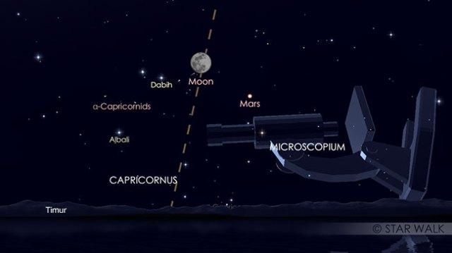 Oposisi Mars 27 Juli 2018. Mars tampak berdampingan dengan Bulan Purnama sejak Matahari terbenam sampai fajar menyingsing. Mulai tengah malam, Bulan mengalami gerhana total. Kredit: Star Walk