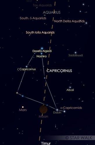 Gerhana Bulan Total, Oposisi Mars, Hujan meteor delta aquarid selatan, dan hujan meteor alpha Capricornid pada tanggal 28 Juli pukul 03:00 WIB. Kredit: Star Walk